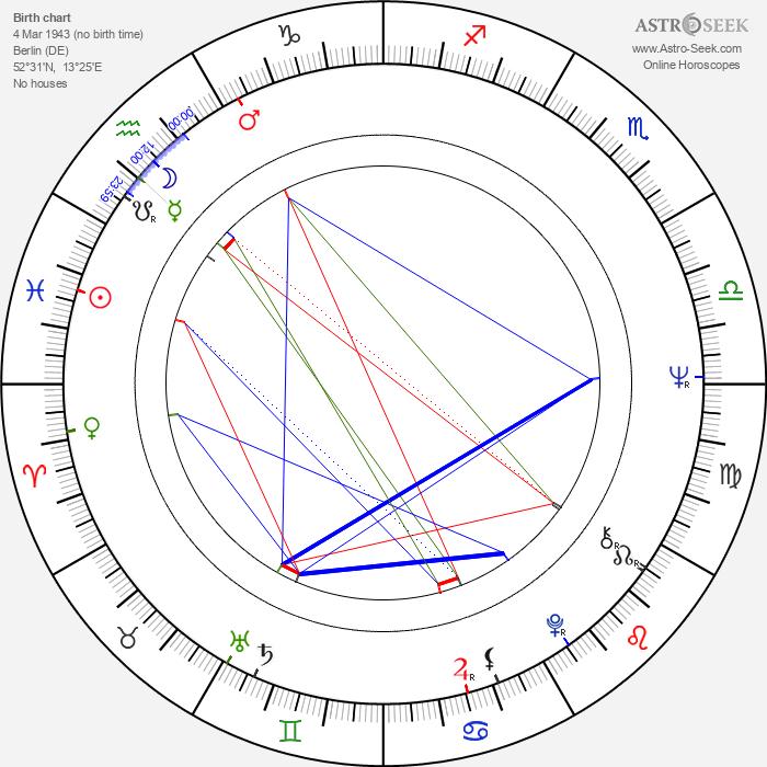 Gigi Darlene - Astrology Natal Birth Chart