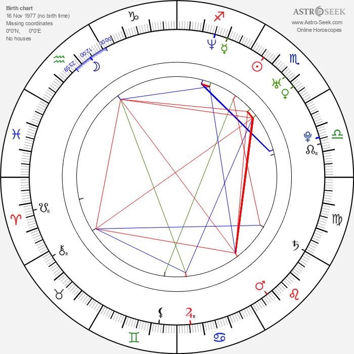 Gigi Edgley - Astrology Natal Birth Chart
