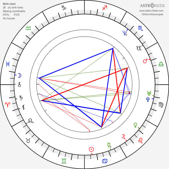 Gil Bellows - Astrology Natal Birth Chart
