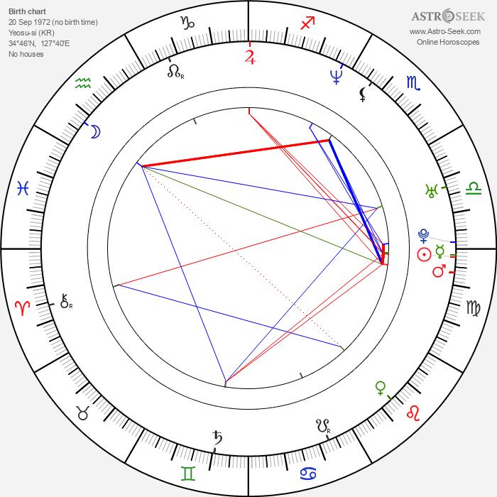 Gil-dong Kim - Astrology Natal Birth Chart