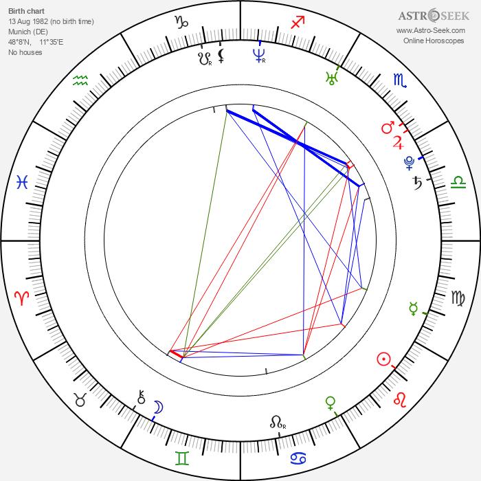 Gil Ofarim - Astrology Natal Birth Chart