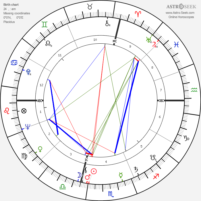 Gilbert Bécaud - Astrology Natal Birth Chart