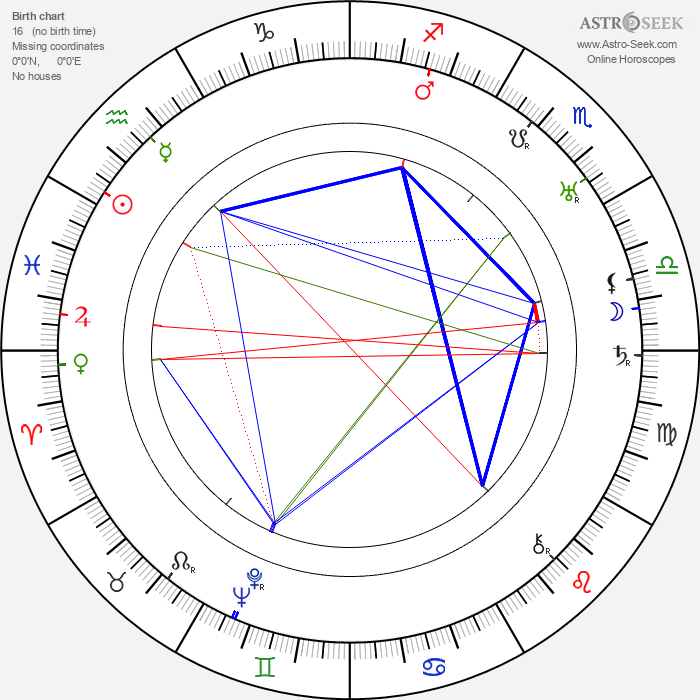 Gilbert Pratt - Astrology Natal Birth Chart
