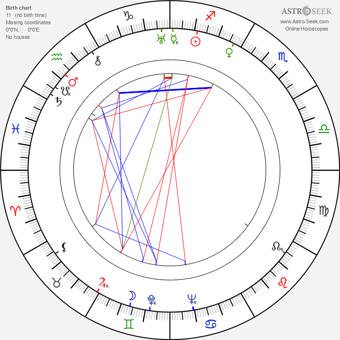 Gilbert Roland - Astrology Natal Birth Chart