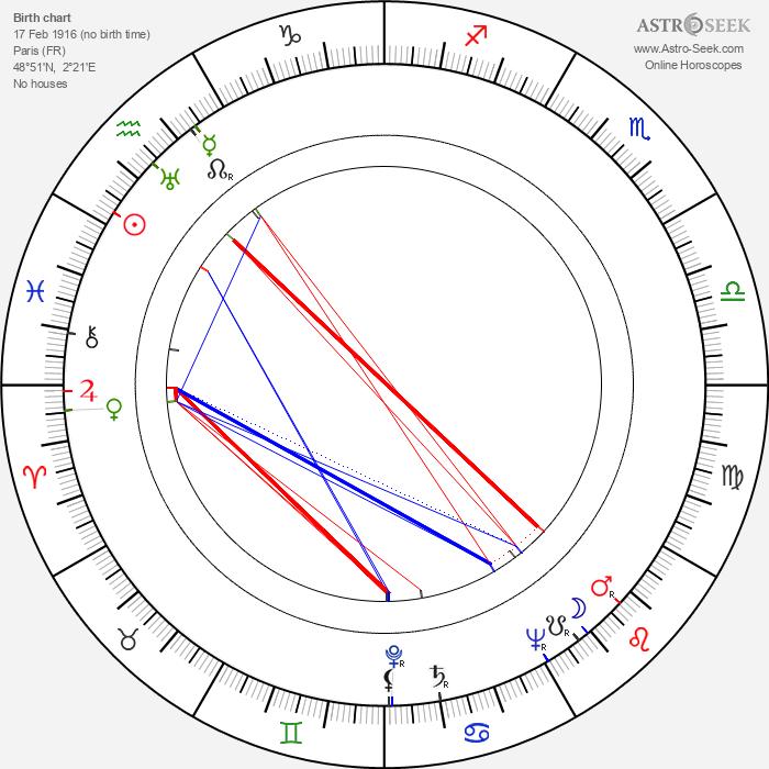 Gilberte Géniat - Astrology Natal Birth Chart