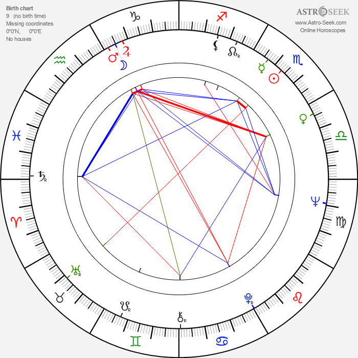 Gilda Lousek - Astrology Natal Birth Chart