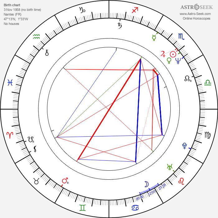 Gilles Epié - Astrology Natal Birth Chart
