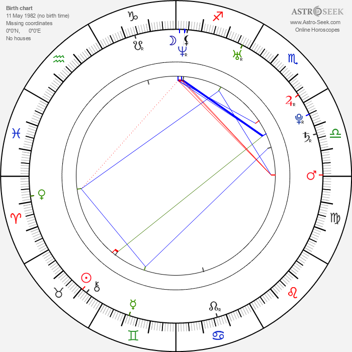 Gilles Guillain - Astrology Natal Birth Chart