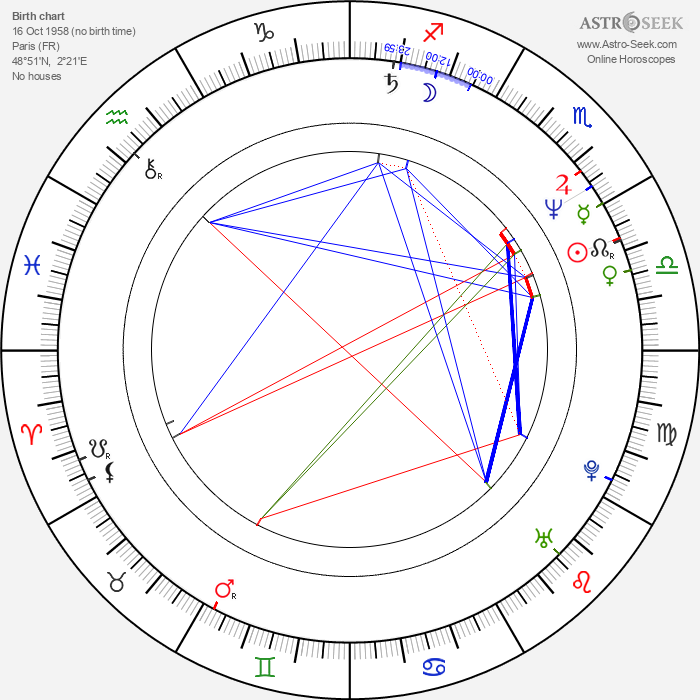 Gilles Legrand - Astrology Natal Birth Chart