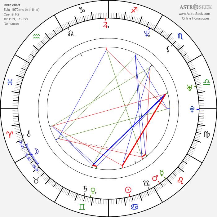 Gilles Lellouche - Astrology Natal Birth Chart