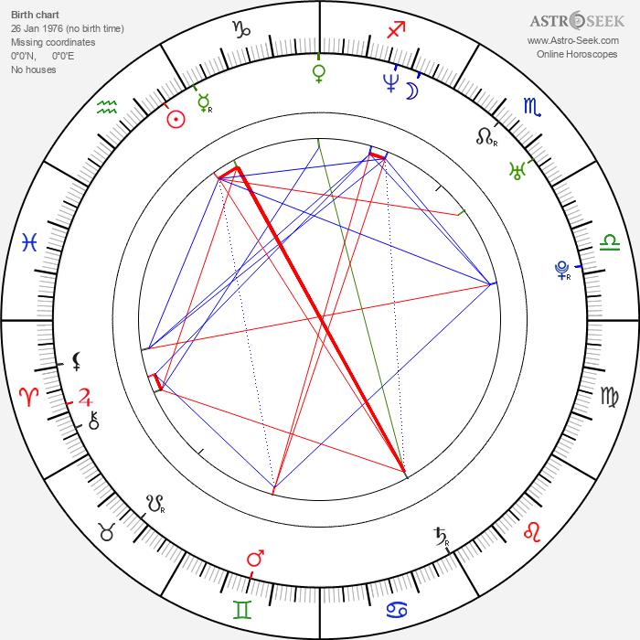Gilles Marini - Astrology Natal Birth Chart