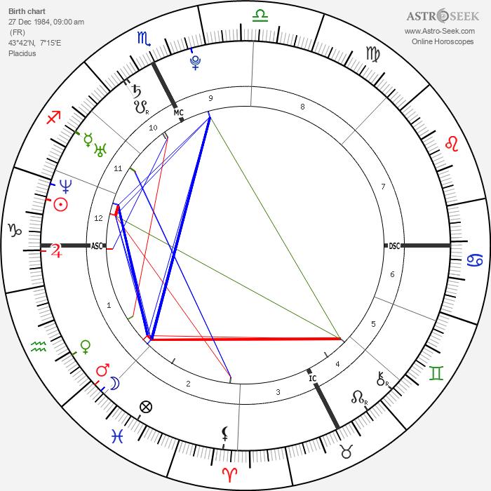 Gilles Simon - Astrology Natal Birth Chart