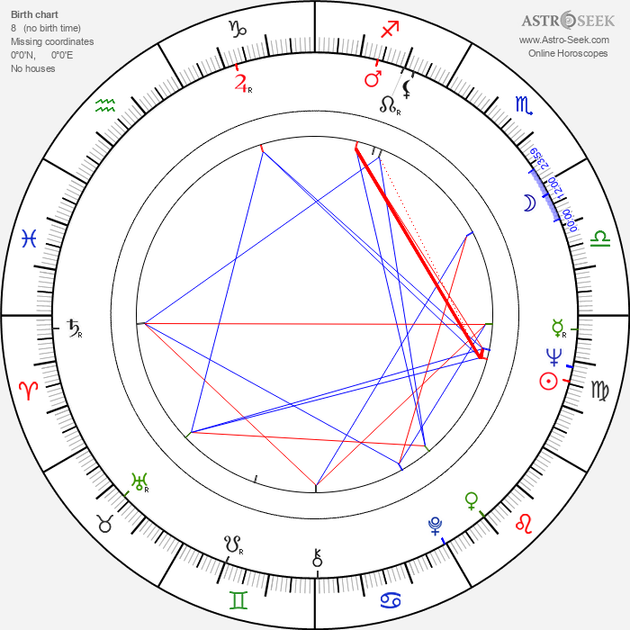 Gillian Berrie - Astrology Natal Birth Chart