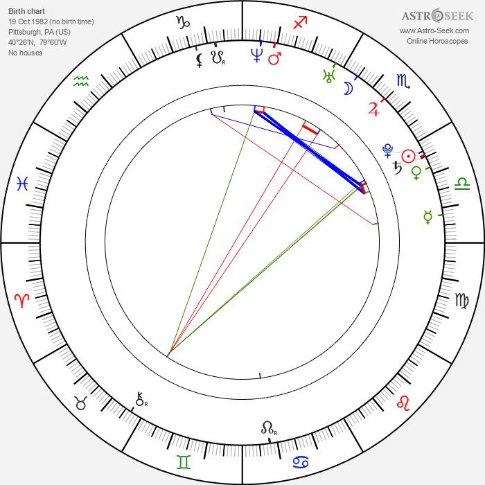 Gillian Jacobs - Astrology Natal Birth Chart