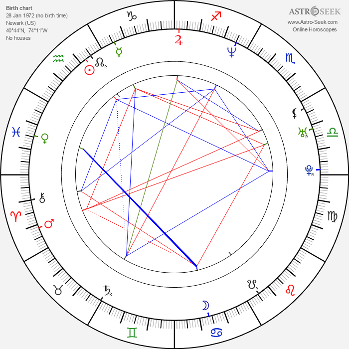 Gillian Vigman - Astrology Natal Birth Chart