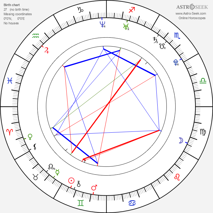 Gimena Accardi - Astrology Natal Birth Chart