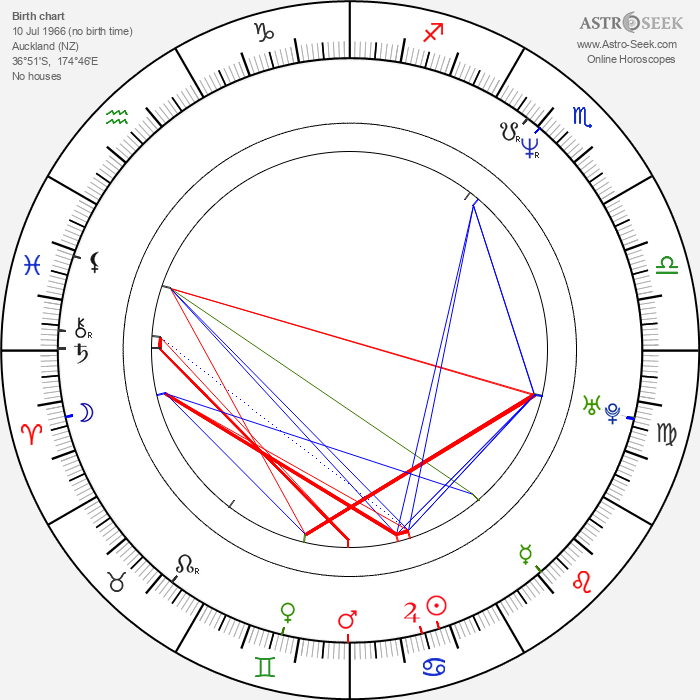 Gina Bellman - Astrology Natal Birth Chart
