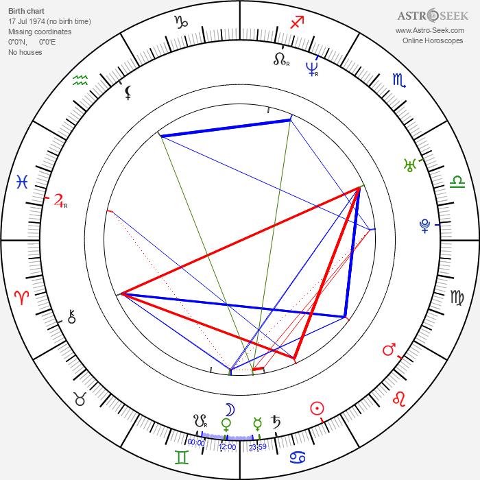 Gina Bernstein - Astrology Natal Birth Chart