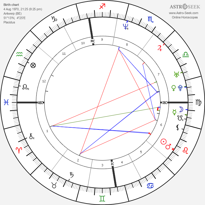 Gina Brondeel - Astrology Natal Birth Chart