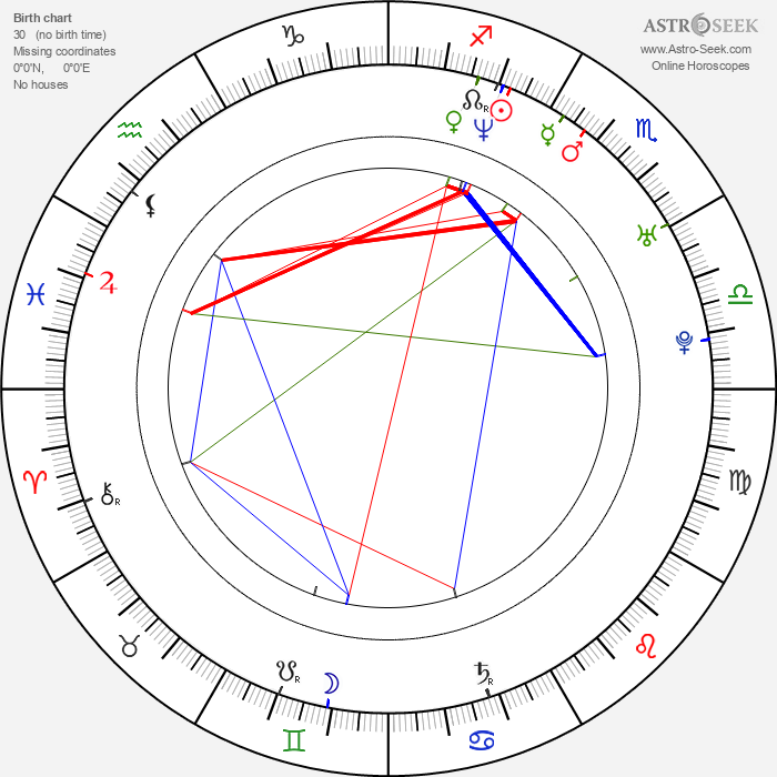 Gina May - Astrology Natal Birth Chart