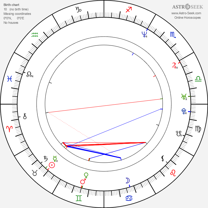 Gina Philips - Astrology Natal Birth Chart