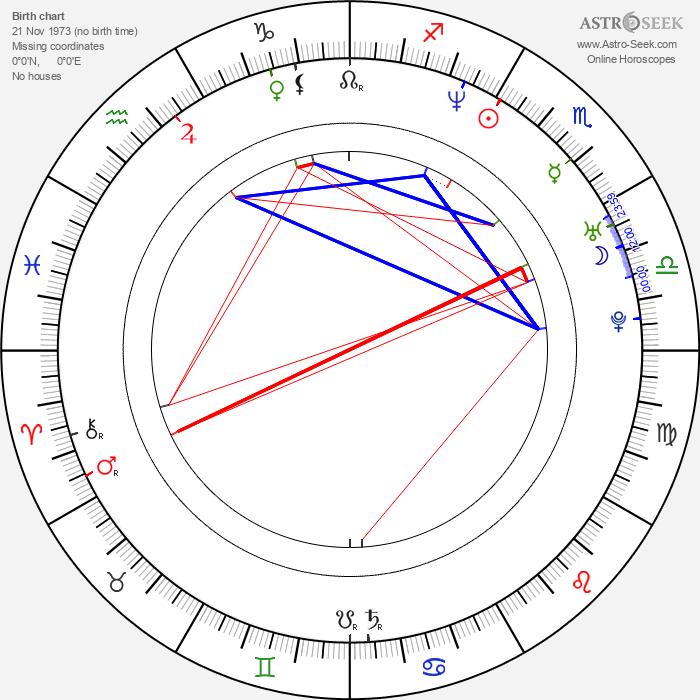 Gina Tuttle - Astrology Natal Birth Chart
