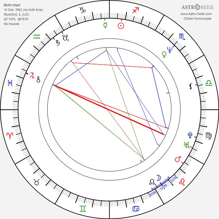 Ginger Lynn Allen - Astrology Natal Birth Chart
