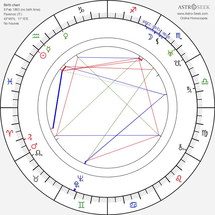 Gino Corrado - Astrology Natal Birth Chart