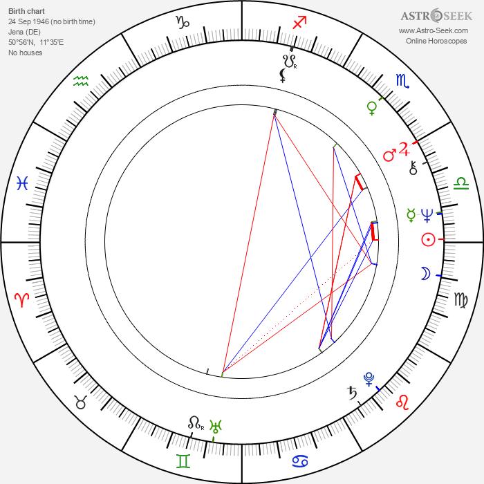 Gino Hahnemann - Astrology Natal Birth Chart