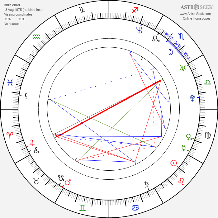 Gio van Oli - Astrology Natal Birth Chart