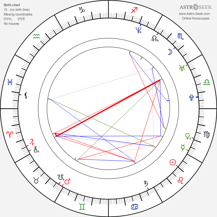 Gio van Oli - Astrology Natal Birth Chart