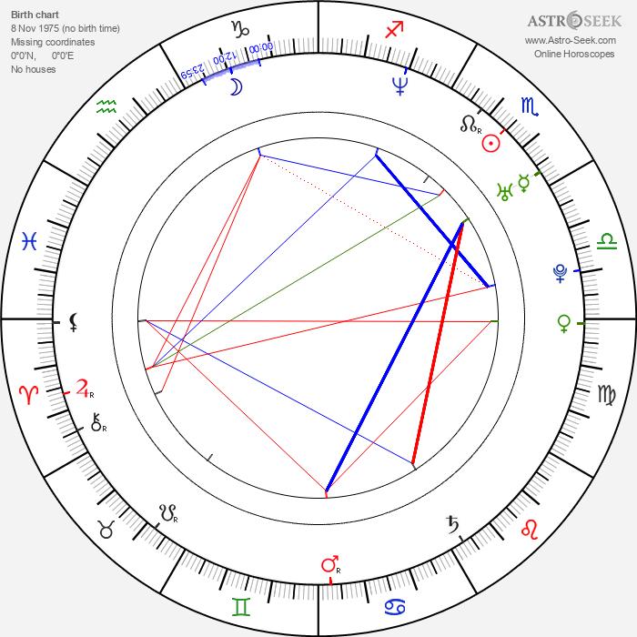 Gioia Spaziani - Astrology Natal Birth Chart