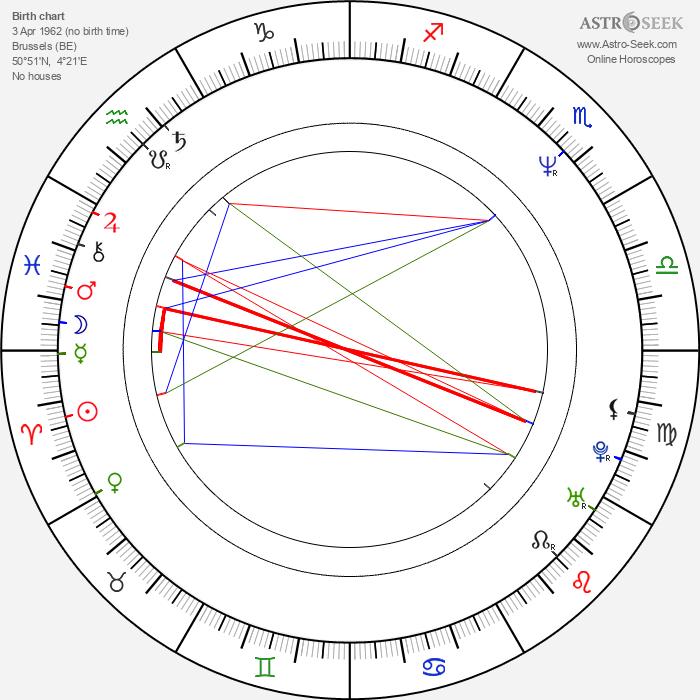 Giorgio Serafini - Astrology Natal Birth Chart