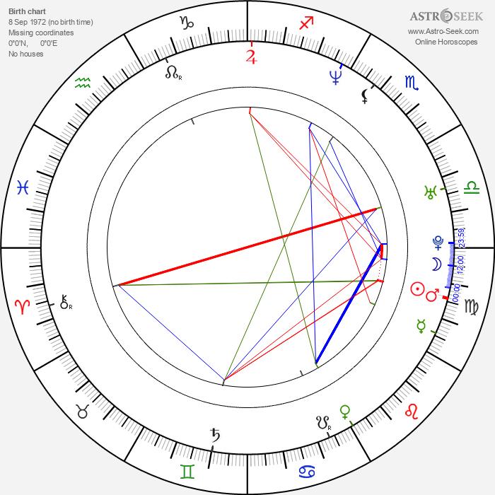 Giovanni Frezza - Astrology Natal Birth Chart