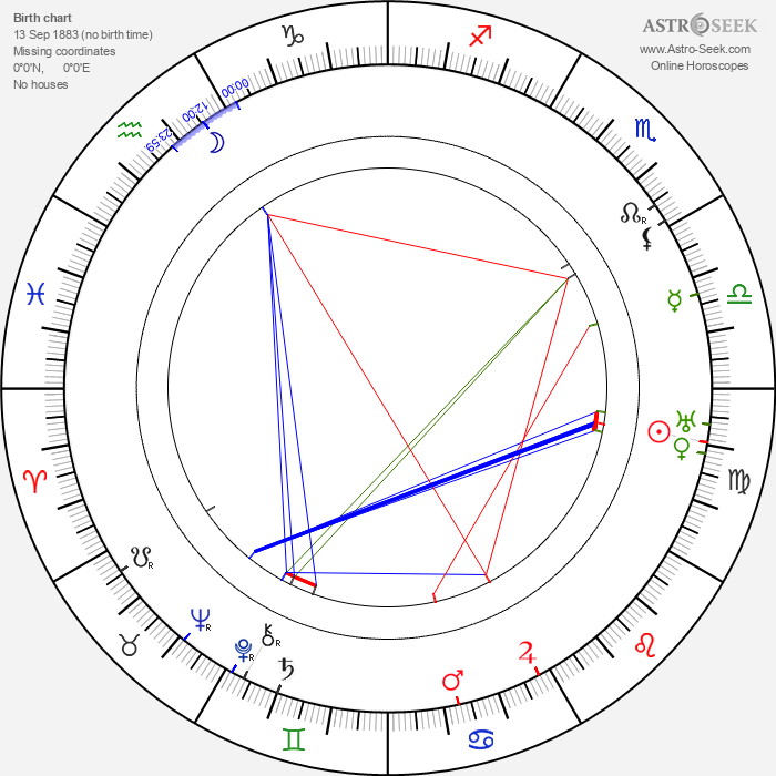 Giovanni Pastrone - Astrology Natal Birth Chart