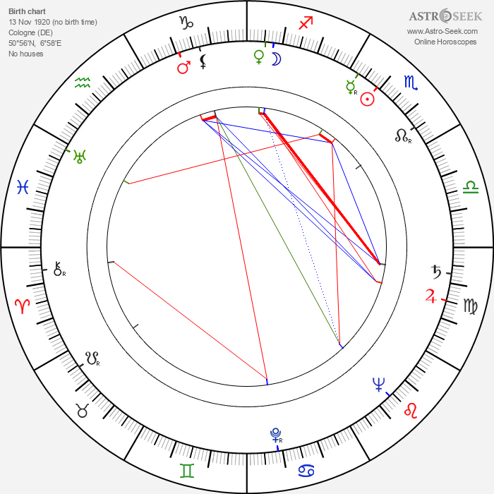 Gisela Fackeldey - Astrology Natal Birth Chart