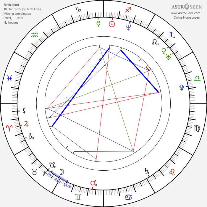 Gisella Marengo - Astrology Natal Birth Chart