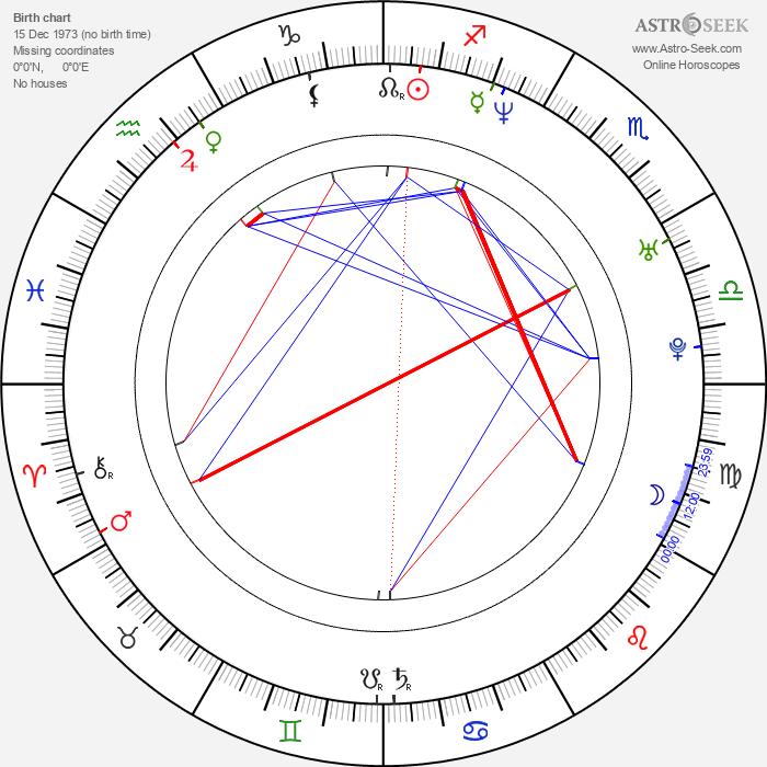 Gísli Örn Garðarsson - Astrology Natal Birth Chart