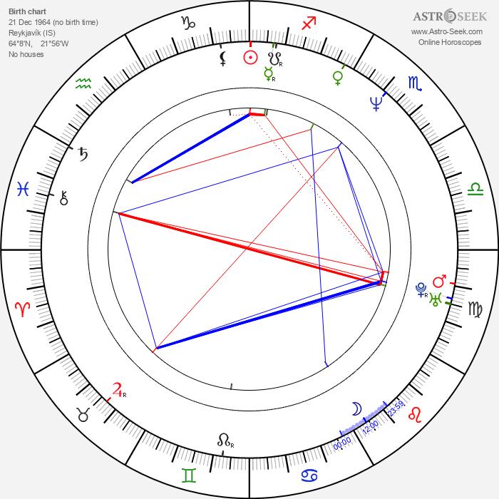 Gísli Snær Erlingsson - Astrology Natal Birth Chart