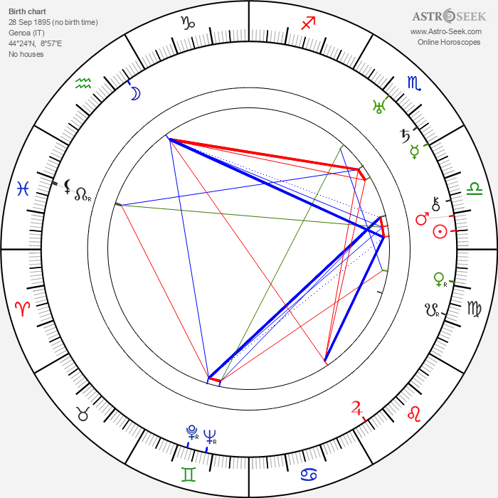 Giuditta Rissone - Astrology Natal Birth Chart