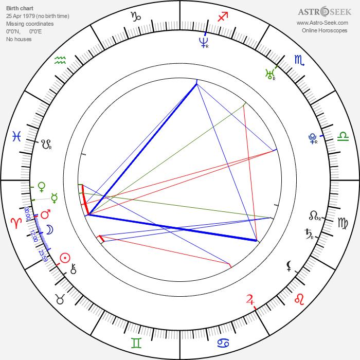 Giuseppe Andrews - Astrology Natal Birth Chart
