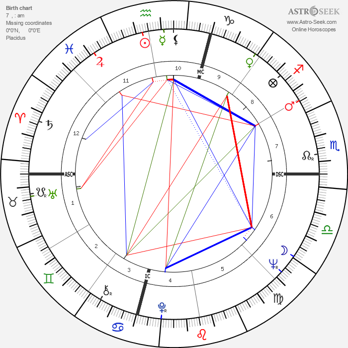 Giuseppe Carbone - Astrology Natal Birth Chart
