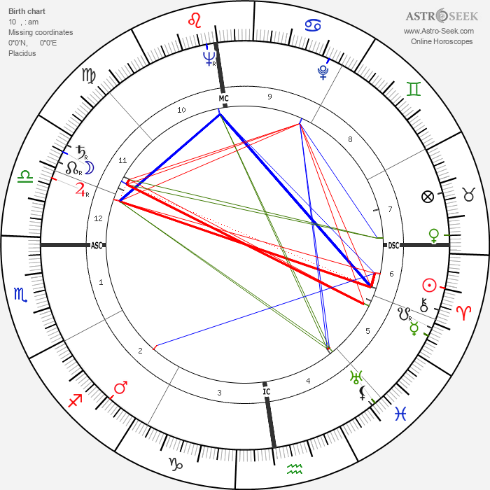 Giuseppe Casari - Astrology Natal Birth Chart