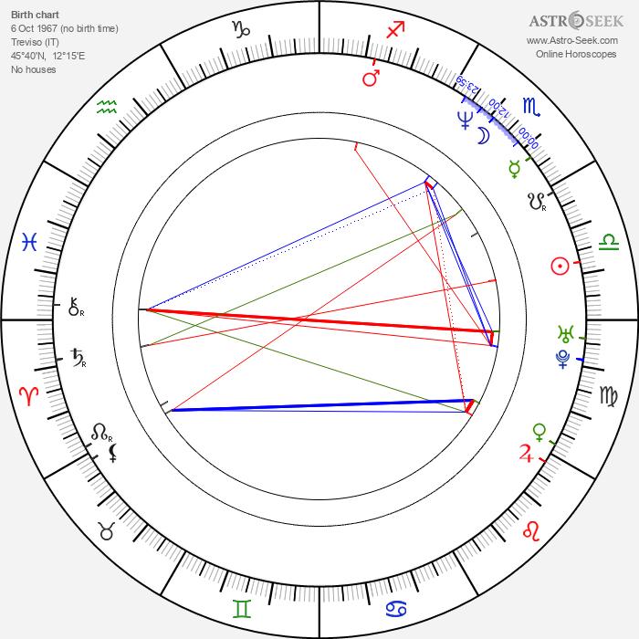 Giuseppe Cristiano - Astrology Natal Birth Chart