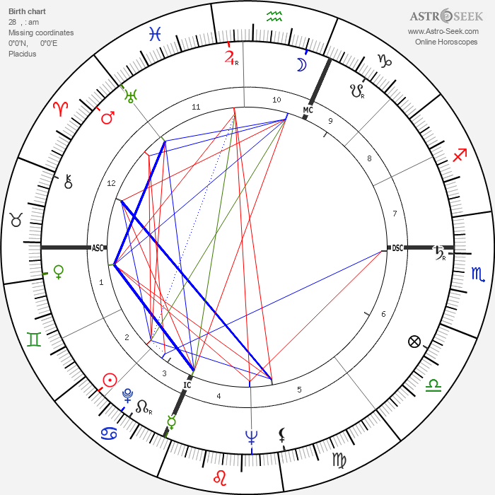 Giuseppe Dordoni - Astrology Natal Birth Chart