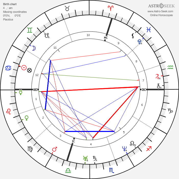 Giuseppe Garibaldi - Astrology Natal Birth Chart