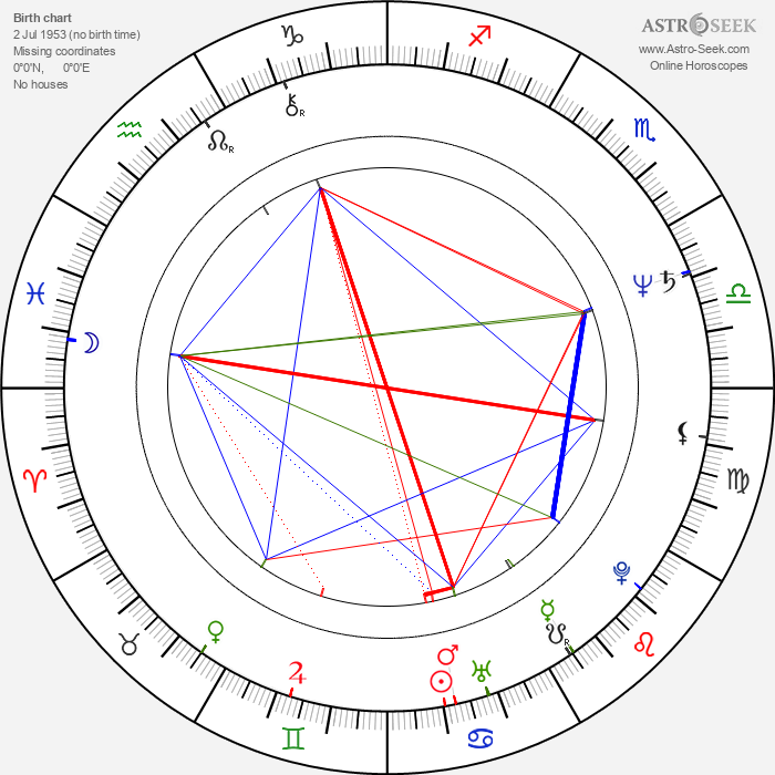 Giuseppe Piccioni - Astrology Natal Birth Chart