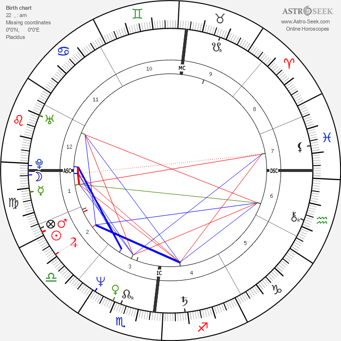 Giuseppe Saronni - Astrology Natal Birth Chart