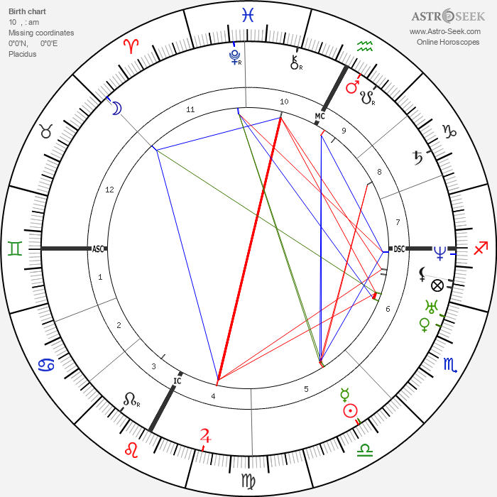 Giuseppe Verdi - Astrology Natal Birth Chart