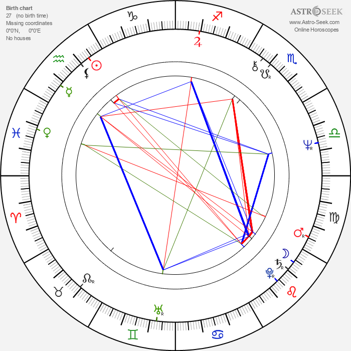 Glen Chin - Astrology Natal Birth Chart